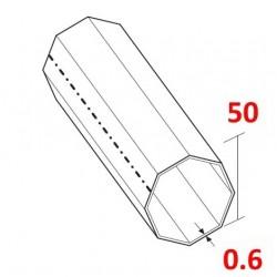 medidas eje de 50 para persiana